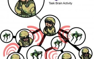 Army-funded research focuses on AI teaming to dynamically complete tasks