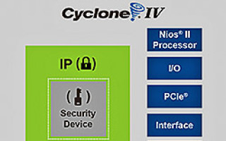 Video surveillance chipset does reality TV in HD