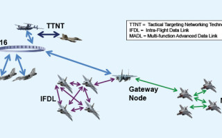 DARPA selects Raytheon to develop NextGen communications network for airborne platforms