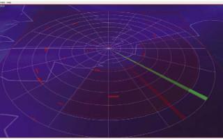 Graphics Processing Unit accelerates scan conversion