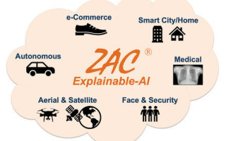 Explainable-AI for UAV image recognition funded by USAF