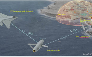 DARPA to leverage open architectures, enabling UAS to fly as collaborative units
