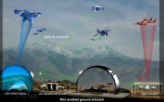 LVC demonstration completed by Rockwell Collins in France, U.K., and U.S.
